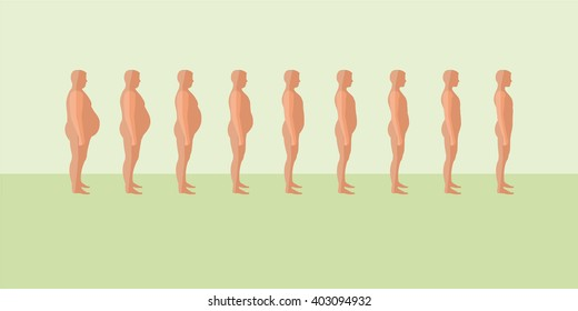 From fat to fit evolution side view vector