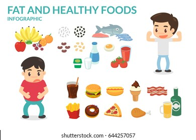 Fat foods and Healthy foods. Flat design.