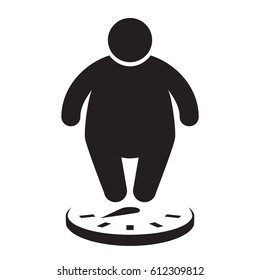 Image result for fat guy on scales images public domain
