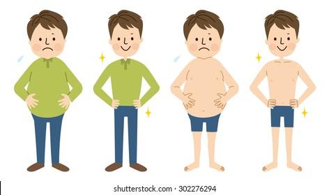 Fat and slim man