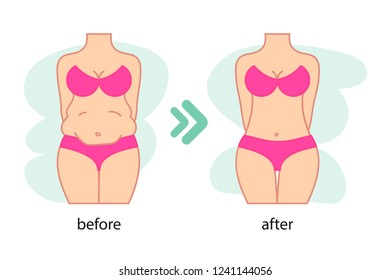 Fat and slim woman figure, before and after weight loss. Women waist, weight loss, diet, waistline line icon. Vector illustration.