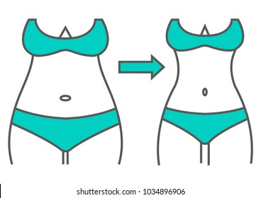 Fat and slim woman figure in green swimsuit, before and after weight loss. Female body silhouette. Vector illustration