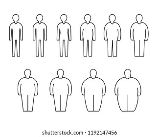 Fat to Thin Silhouette Men Signs Black Line Icon Set Overweight Concept. Vector illustration of Figure Body Icons