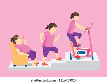 Fat woman using smartphone on sofa change her body with rise up for exercise stationary bicycle. Concept illustration about fast lose weight.