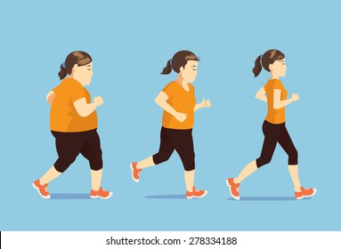 Fat women jogging to slim shape in 3 step, this pic is beauty concept