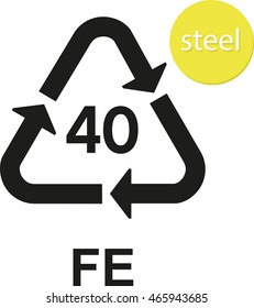 FE steel recycling code