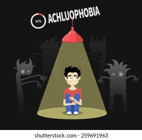 Fear of darkness Achluophobia. Vector illustration of Achluophobia.