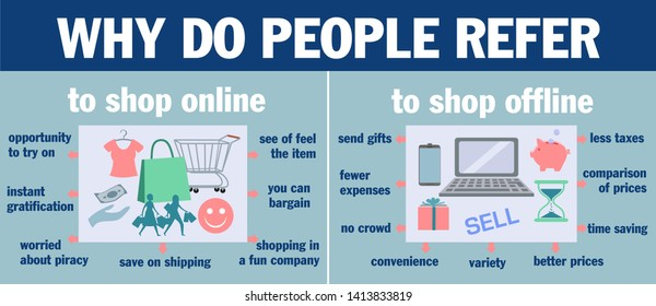 Features online and offline shopping. Shopping in the store and on the Internet. Infographics. Online to offline e-commerce new concept technology