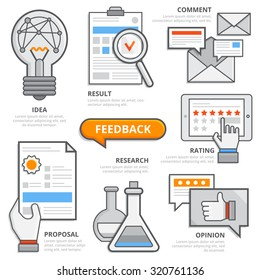 Feedback business design concept, flat design elements of feedback, idea, result, comment, research, rating, opinion, proposal. Modern isolated vector illustration, Infographic template.