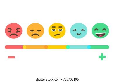 Feedback concept emotions scale background. Vector banner design.
