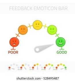 Feedback emoticon gauge. Rank or level of satisfaction rating. Review in form of emotions, smileys, emoji. User experience. Customer Feedback Manometer vector set.