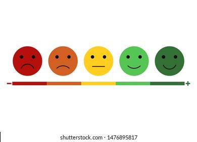 Feedback emoticon smile. Set of 5 emoji