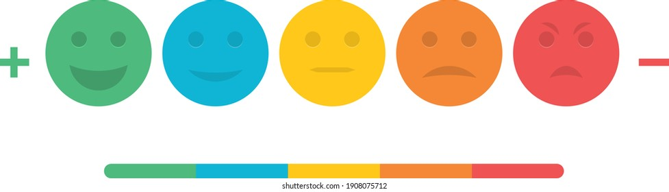 Feedback scale score emoticon isolated concept. Emotion rating feedback feedback positive or negative.