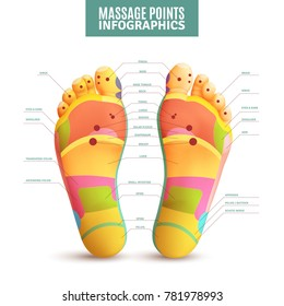 Feet massage points infographics with color scheme on soles and letterings on white background vector illustration
