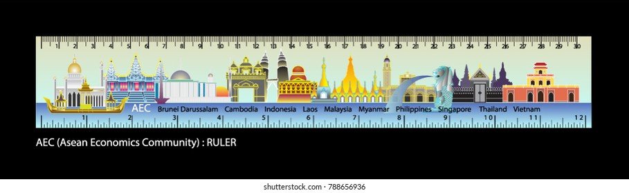 feet ruler of AEC 10 country, illustration & Vector