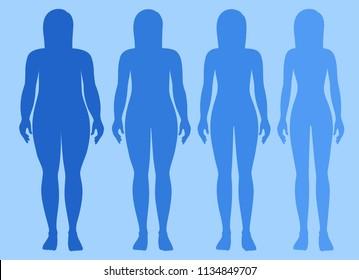 Female body obese to skinny  illustration