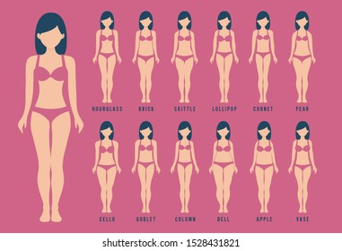 Female body shape types: apple, pear, hourglass, brick, column, cello, bell, skittle, lollipop, cornet, goblet, vase. Vector illustrations, flat style isolated on a solid purple background