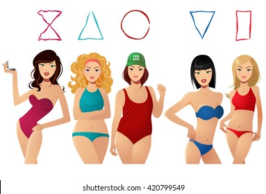 Female body shapes - five types