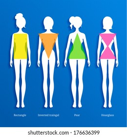 Female body types.