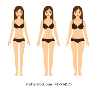 Female body types: skinny (underweight), fit (hourglass figure) and thick (with abdominal fat). Cute girls in underwear illustration.