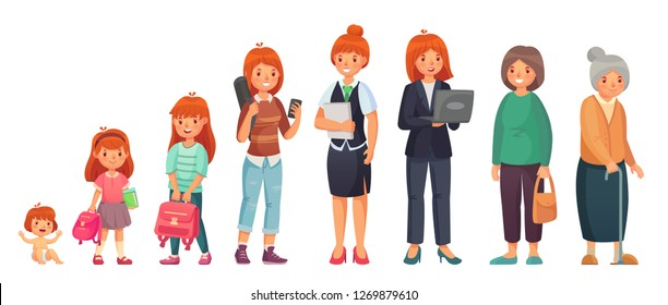 Female different ages. Baby, young girl, adult european women and aged grandma. Woman generations growth stage. Females growing character isolated cartoon vector illustration