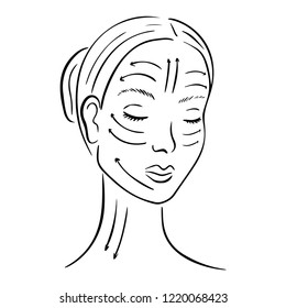 Female face with lymphatic drainage massage lines.