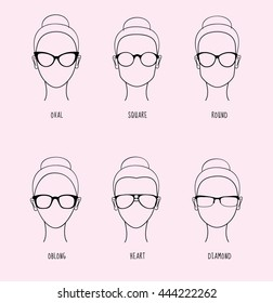 Female face shapes. Glasses types. Line drawings. Vector illustration. Woman glasses.