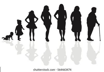 Female life cycle silhouette