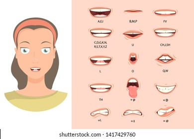 Female lip sync. Lip sync collection for animation. Female mouth animation. Phoneme mouth chart. Alphabet pronunciation. Vector illustration.