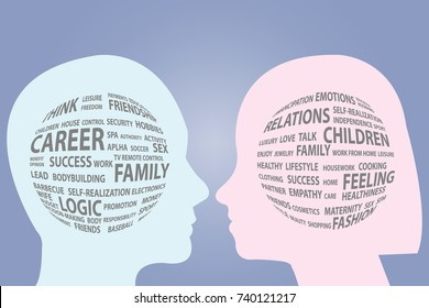 Female and male priority concept vector. Female priority are in circle shape inside the silhouette of a woman head and male priority are  in circle shape inside the silhouette of a man head