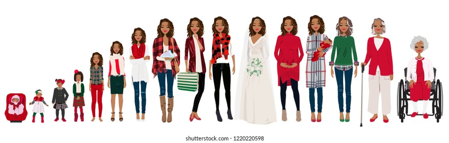 Female stages of growth in Christmas outfits. Including a baby, a child, a teenager, an adult, college student, business woman, casual woman, bride, pregnant woman, mom with baby,an elderly women.