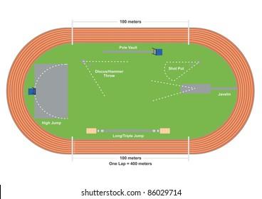 Field of Sports
