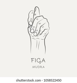 Figa mudra - gesture in yoga fingers. Symbol in Buddhism or Hinduism concept. Yoga technique for meditation. Promote physical and mental health. Vector illustration