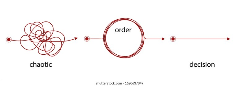 Figurative symbols for finding a solution to the problem. Chaotic and confusing thoughts. Restore order. Find a solution.
