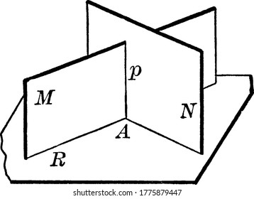 Figure showing plane M perpendicular to plane N and these both planes are perpendicular to plane R, vintage line drawing or engraving illustration.