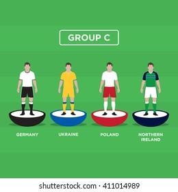 Figurine Football (Soccer), group C. Editable vector design.
