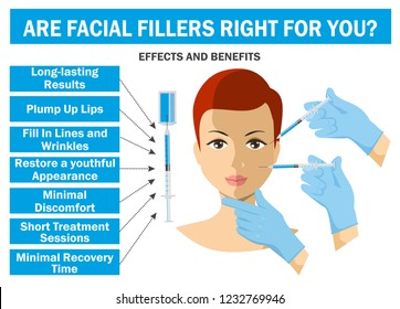 Filler injections will suit you - Infographics. vector illustration of woman having hyaluronic acid facial injection. Vector infographics design template. Beauty, cosmetology, anti-aging concept.