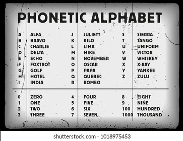 Phonetic spelling images stock photos vectors shutterstock film white phonetic aphabet thecheapjerseys Gallery