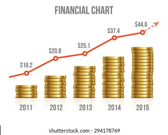 Financial chart. Diagram of making money with gold coins. Graph investment, growth gold business market, vector illustration