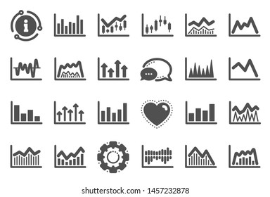 Financial chart icons. Set of Candle stick graph, Report diagram and Infochart icons. Growth, Trade and Investment chart. Stock exchange, Candlestick and financial diagram graph. Quality set. Vector