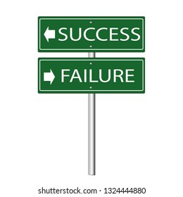 Financial Concept Present By Green Two Way Street or Road Sign Pointing to Success and Failure