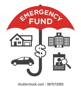 Financial Emergency Fund Icons - Home or House, Car or Vehicle Damage, Job Loss or Unemployment, and Hospital or Medical Bills