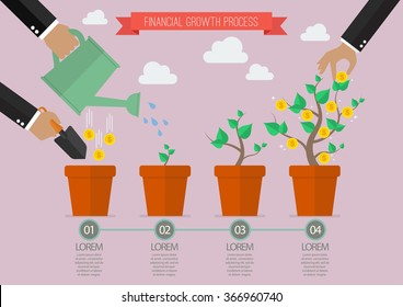 Financial growth process timeline infographic. Planting process business metaphor
