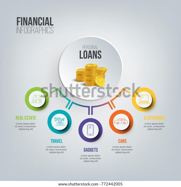 Konsument kredit