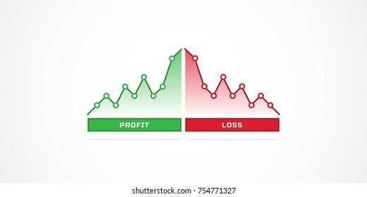 Financial profit and loss graph charts