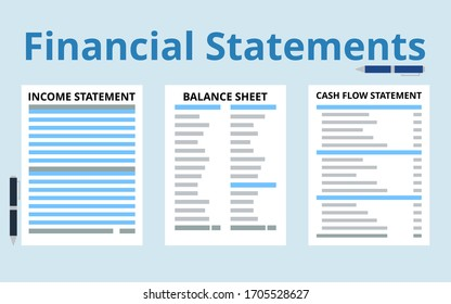 Financial statements concept vector. Income statement, balance sheet, cash flow statement flat illustration. Finance and accounting concept.