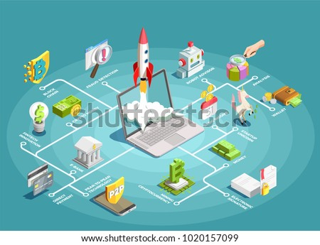 Financial technology flowchart with basic income mining cryptocurrency blockchain startup unicorn crypto money decorative elements isometric vector illustration