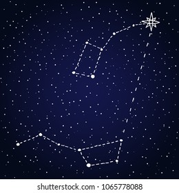 Finding North star Polaris. Starry night sky with Ursa Major and Ursa Minor constellations (Little Dipper and Big Dipper). Space and astronomical design vector illustration.