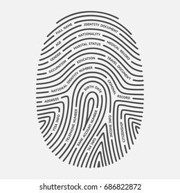 Fingerprint and personal information inside