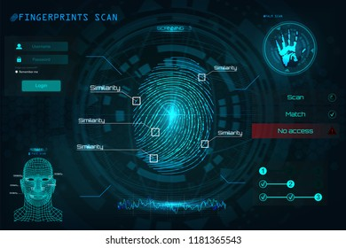 Fingerprint Scanning Identification System in HUD style, Biometric Interface, Recognition Biometric Technology and Artificial Intelligence Concept. Scanning: Fingerprints, Voice, Palm and Face. HUD UI